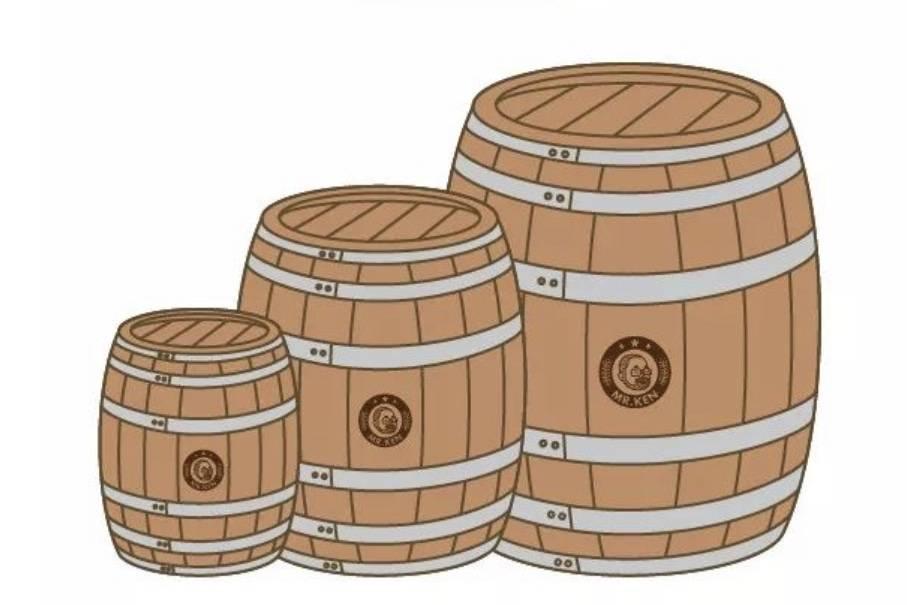 威士忌单词大全,熟背它了解最全的威士忌知识点!